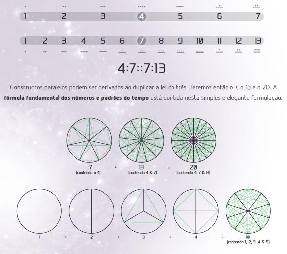 matematica do tempo